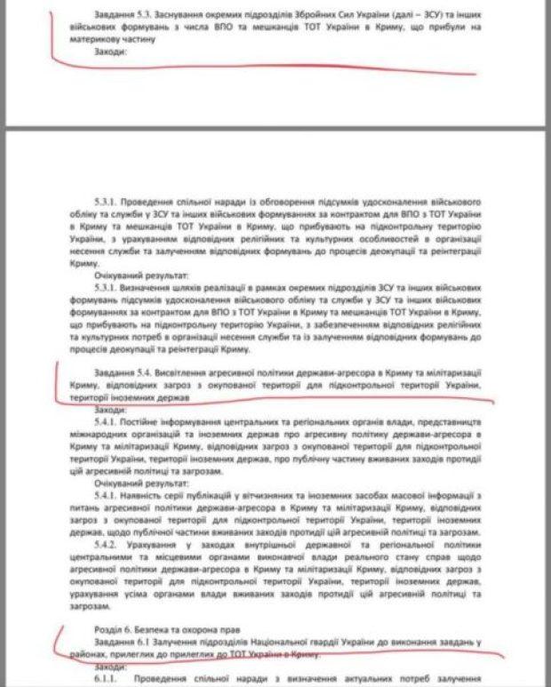 СМИ: Киев планирует сформировать вооруженные отряды из крымских коллаборантов