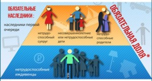 Депутаты предлагают сохранить право на получение обязательной доли в наследстве вне зависимости от повышения пенсионного возраста
