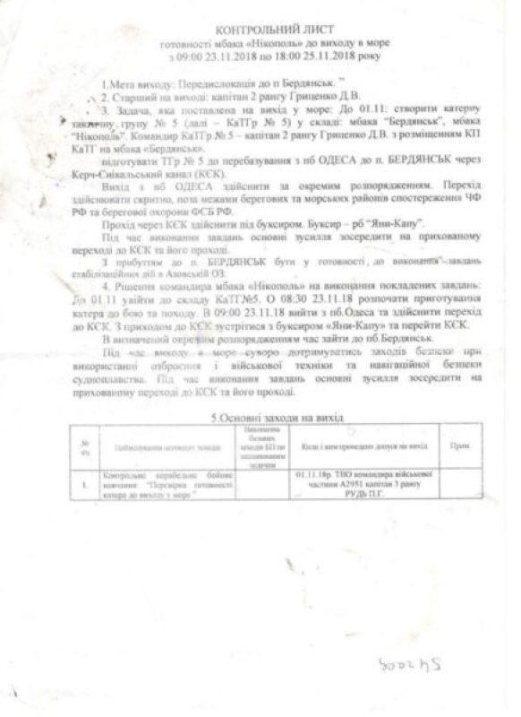 ФСБ обнародовала изъятые у моряков ВМС Украины документы и обнародовала список изъятого оружия