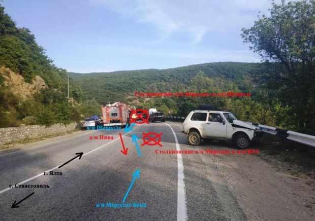 Четыре человека пострадали в результате лобового столкновения на трассе «Ялта – Севастополь»