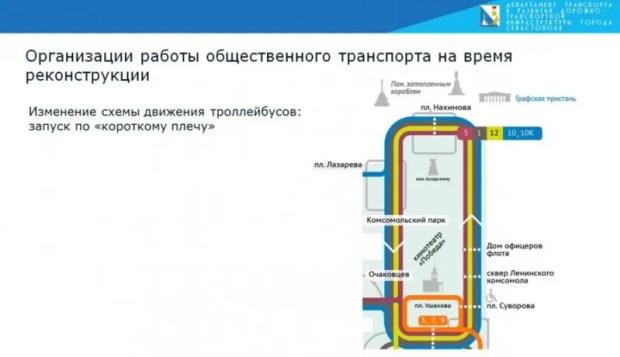 По улице Большая Морская будут курсировать два бесплатных автобуса