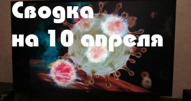 «Фронтовая сводка» по коронавирусу: Крым и Россия