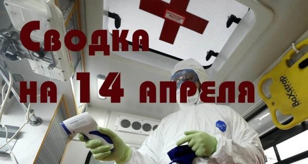 Оперативная информация на 14 апреля о ситуации с коронавирусной инфекцией в Крыму