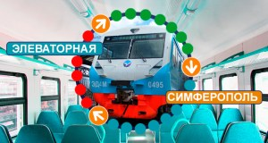Элеваторная - Симферополь