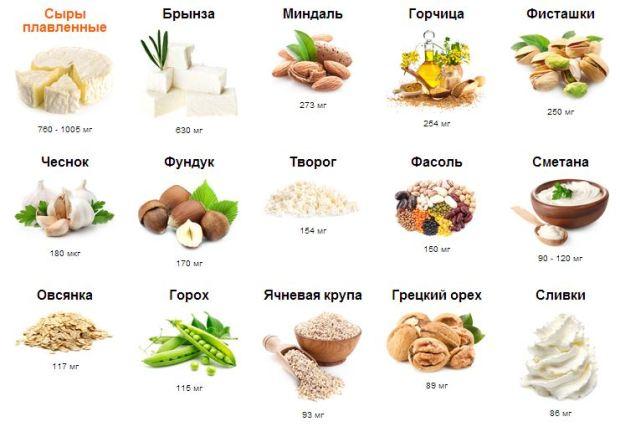 Продукты питания остеохондроз