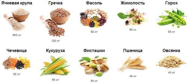 Продукты питания с кремнием остеохондрозе