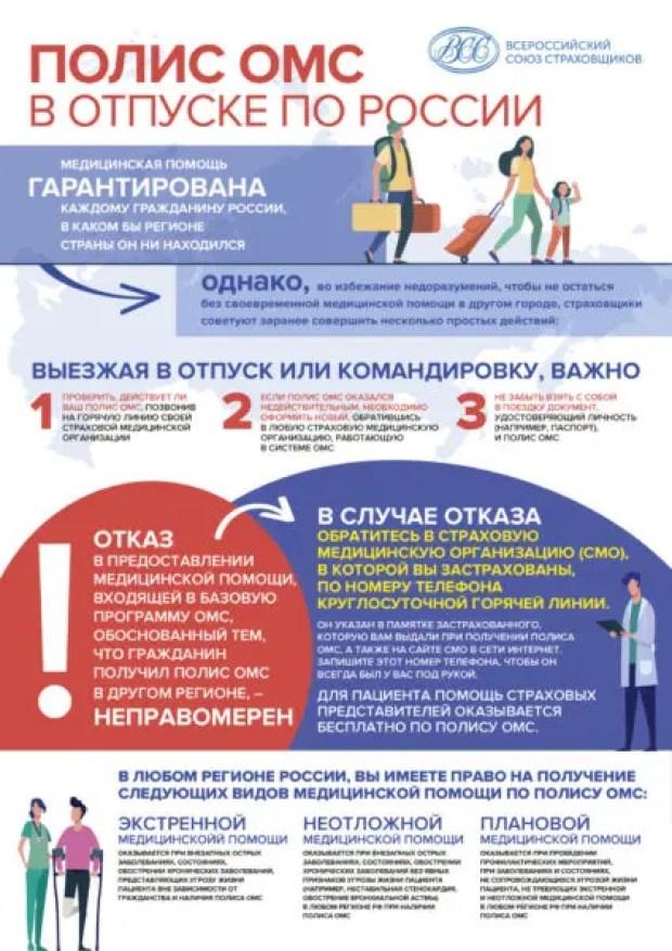 Чем болеют россияне в отпуске? Как не остаться без медпомощи на курорте