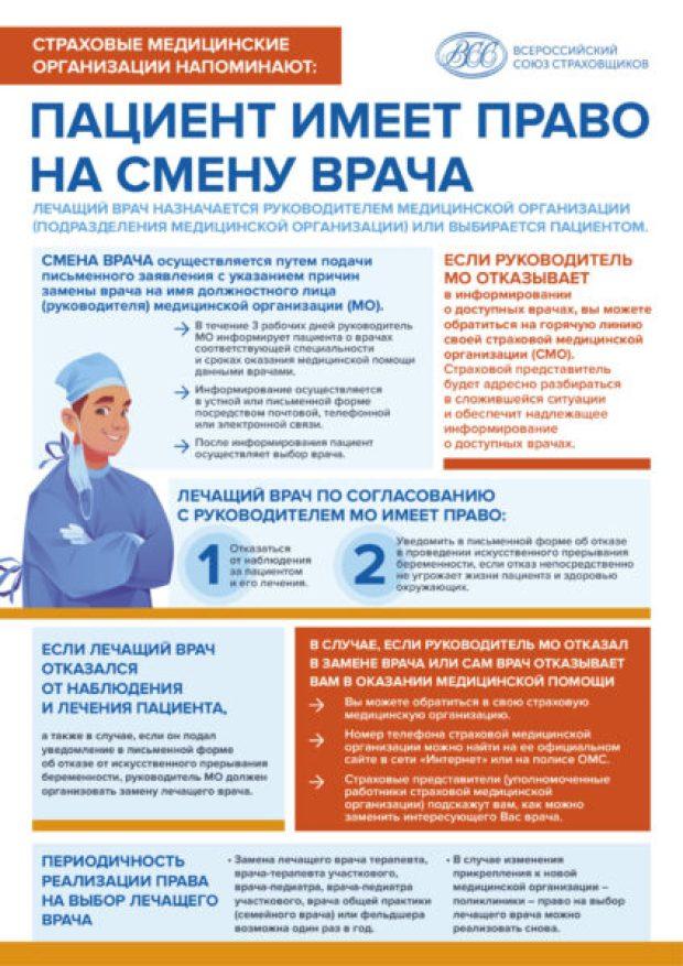 Ликбез: раз в год граждане имеют право сменить лечащего врача