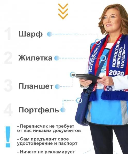 В Севастополе на Всероссийской переписи населения будут работать 972 переписчика