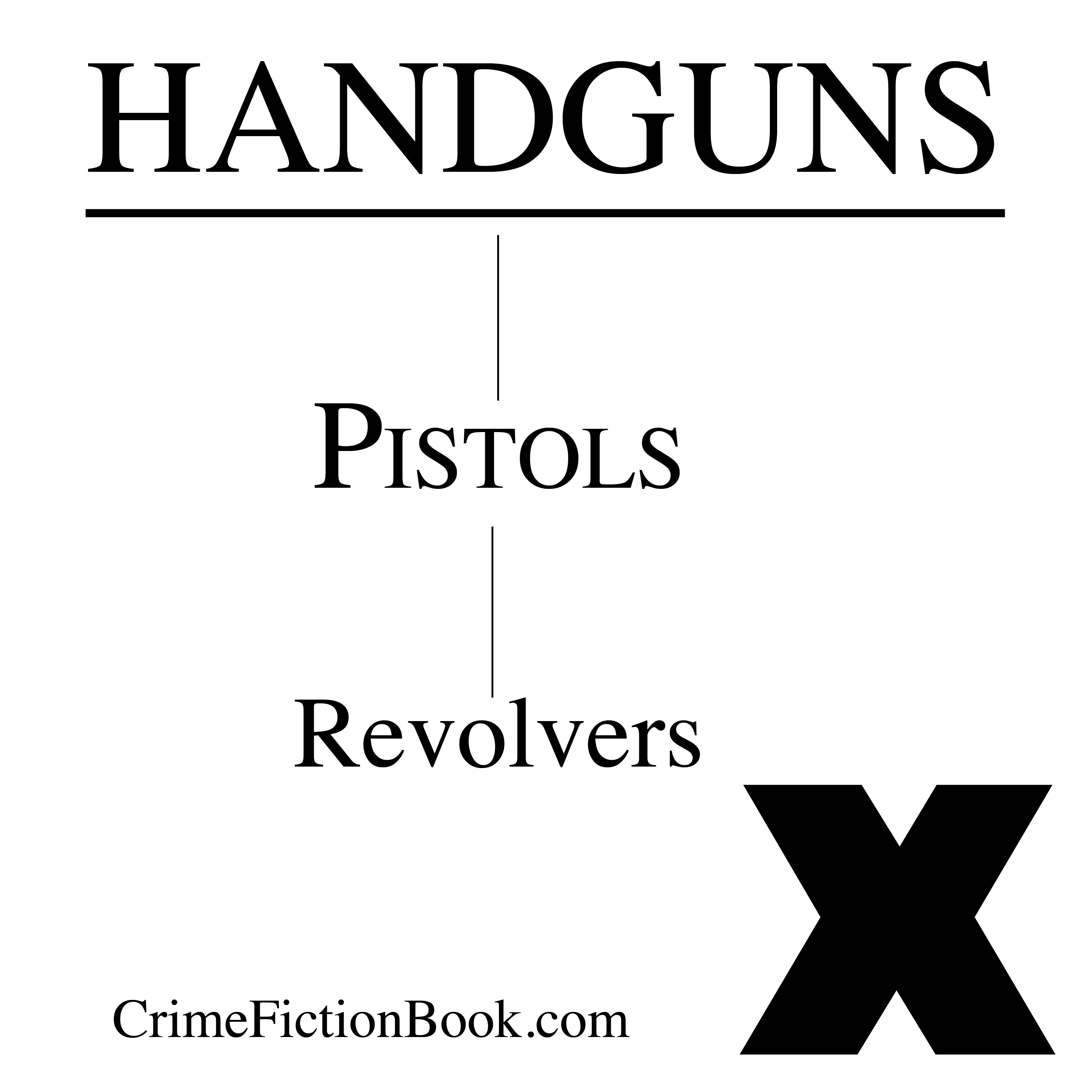 What S The Difference Between A Pistol And A Revolver