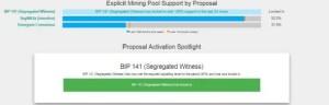 mineração-aprovadp-escalabilidade-SegWit