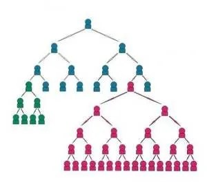 Fraude-Esquema-Piramide-Ponzi