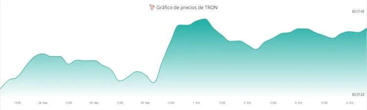 Tron-750x225