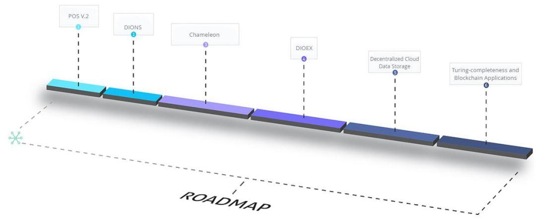 desarrollo-aplicaciones-ioc-blockchain