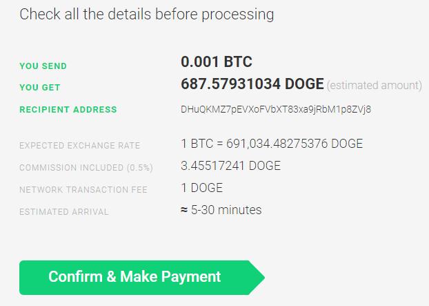 Dogecoin6220517