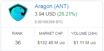 Aragon150617