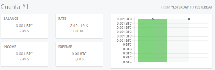 Transferencia-BTC