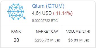 Ranking-Qtum