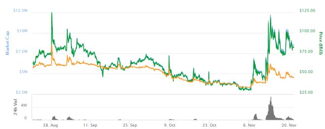 Grafica-Bitcoin-Plus-211117