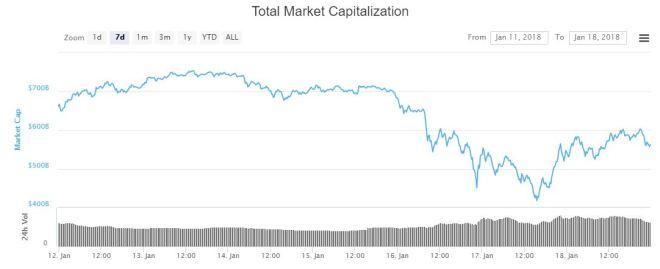 Capitalizacion-de-Mercado-180118