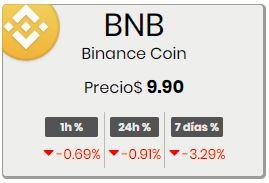 Precio BNB 30-09-18