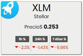 Precio XLM 30-09-18