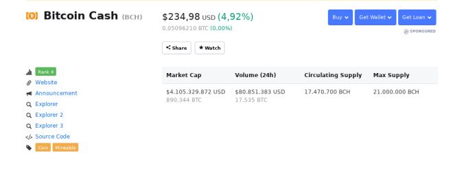 Bitcoin Cash 211118