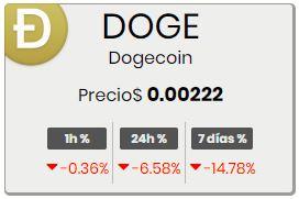 Valor Dogecoin 241118