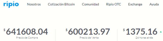 Cotización de Bitcoin en el Exchange Ripio (01/09/19)