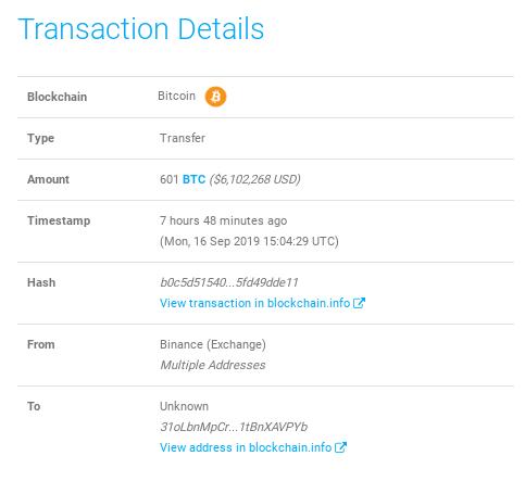 Movimiento de 601 BTC por una ballena Bitcoin