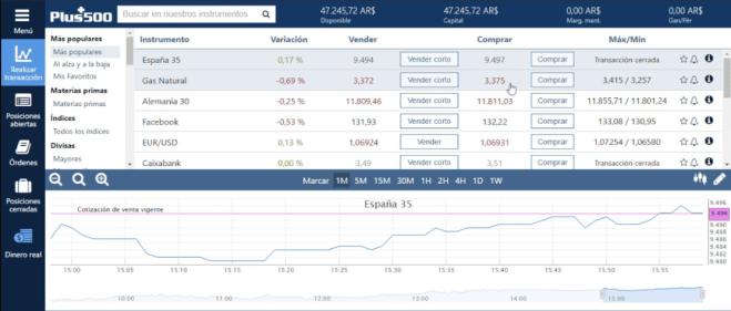 Plataforma del Broker Plus500 para probar estrategias Bitcoin