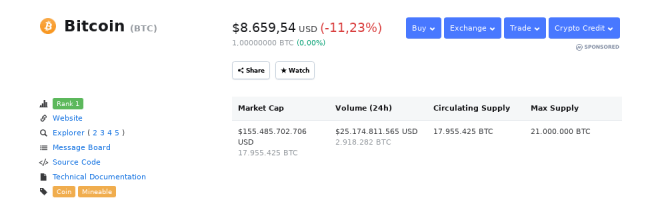Cotización spot de Bitcoin