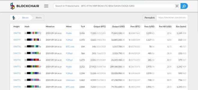 Explorador de la cadena de bloques de Bitcoin Blockchair