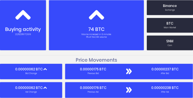 Movimiento de una ballena crypto por 73,86 BTC