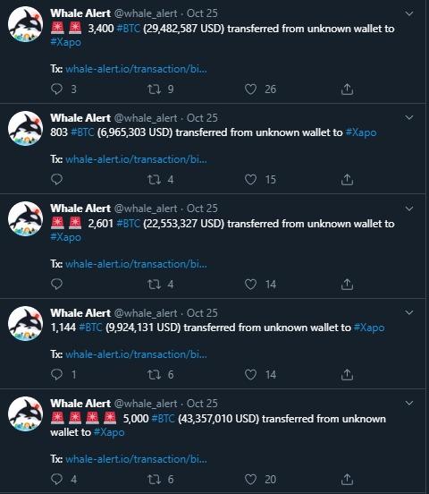 Movimientos de las ballenas Bitcoin en exchanges