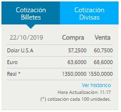 Comprar Bitcoin en Argentina