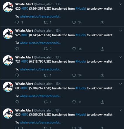 Movimientos de las ballenas crypto en BTC