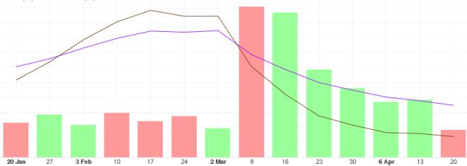 Análisis del BTC a largo plazo