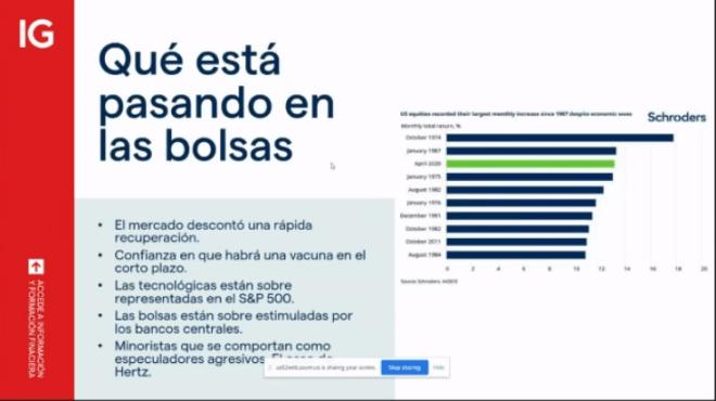 Aitor Meléndez explica el comportamiento de la Bolsa y Forex en el Trading Mastery Summit