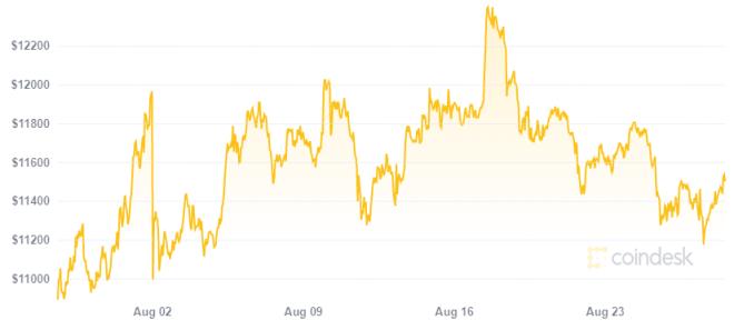 A pesar de considerarlo un activo sin valor real Peter Schiff pide Bitcoin para su hijo. Fuente: CoinDesk