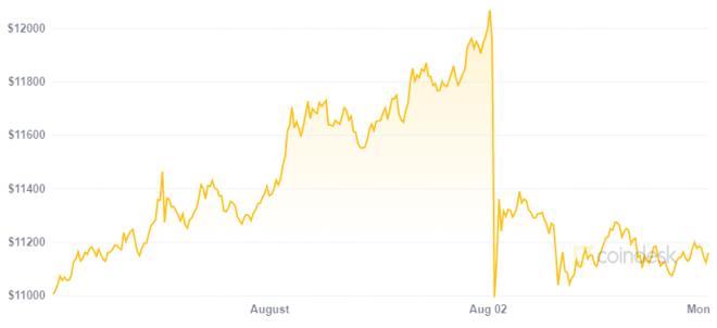 Según Max Keiser la era del estándar Bitcoin se acerca