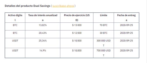 Detalles del producto Dual Savings de Binance Pool. Fuente: Binance