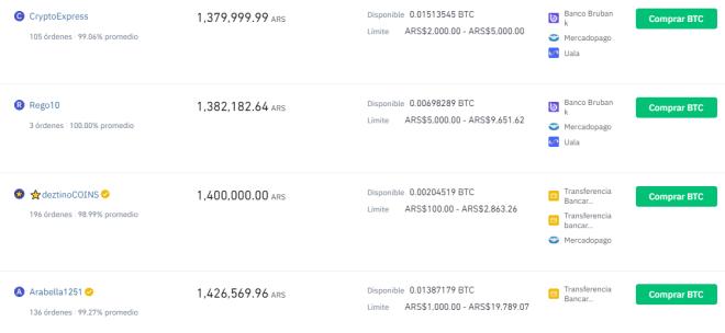 Los nuevos métodos de pago en Binance ya fueron agregados a su plataforma P2P en Argentina.