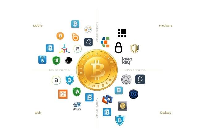 Square Crypto quiere crear una wallet que, a diferencia de las que existen en el mercado, sea fácil de utilizar
