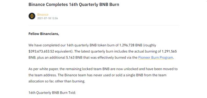 Binance anuncia que la décimo sexta quema trimestral de su token nativo, BNB, se ha llevado a cabo. La misma equivale a unos $393 millones de dólares. Fuente: BNB