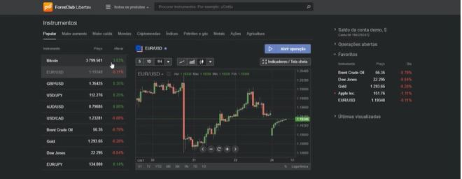Plataforma del broker Libertex, que muestra facilidad para el trading. Fuente: Libertex.