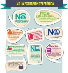 Cuidado con las extorsiones telefónicas