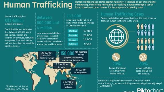 Λιβύη: Έρευνα για human trafficking ανακοίνωσε η κυβέρνηση λόγω… CNN
