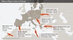 Ιταλία: Ραγδαία μείωση 74% των μεταναστευτικών ροών