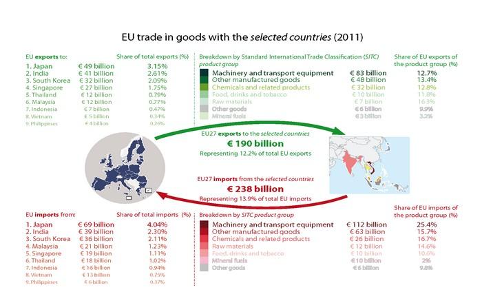 Η Κίνα προσπαθεί να εκμεταλλευτεί το ρήγμα ΗΠΑ-ΕΕ για νέες business